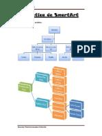 Practica SmartArt.pdf