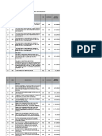 Presupuesto de Obra Civil Hidraulico