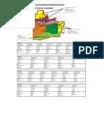 Jadwal, Kelompok & Peta Sasaran Kunjungan KS Baru