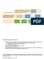 Centralizacion - Descentralizacion - Desconcentracion