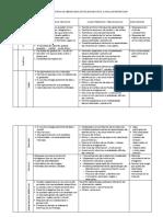 MODULO 5 Atividad 1.2.docx