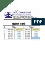 RSE Exam Time Record