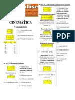 Cinemática-resumo-2016