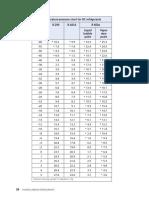 Refri_coca-cola R290 P-T Chart
