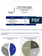 FOMB - Budget FY2020 - Budget for CW as Certified by FOMB on June 30 2019 - 20190630