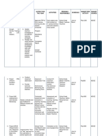 Annual Implementation Plan 2019 2022 Final