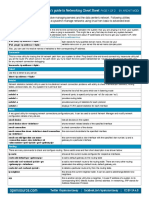 Linux Networking Cheat Sheet