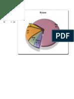 Microsoft Office Budgets 2011 Assets