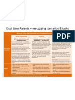 Microsoft Office Dual User Parents 2010