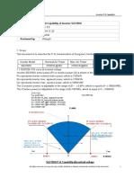SG3150U PQ Curve at Various Voltage 20181120
