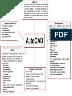 Mapa Mental Uso de Herramientas de Diseño AutoCAD Unidad 1