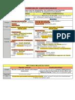mycoses superficielles partie 2.pdf