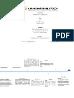 Linea de Tiempo Administracion (1)