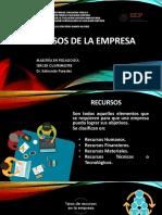 4. Recursos de La Empresa