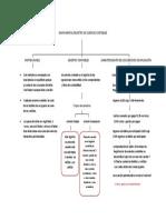 MAPA MENTAL REGISTRO DE CUENTAS CONTABLES.docx