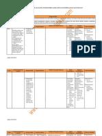 Analisis Keterkaitan SKL-KI-KD- Materi Pembelajaran IPA Kelas 8.pdf