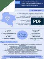 Infografía 12 Pactos Crecimiento Económico 2019