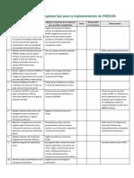 Cronograma de aplicación de prexor