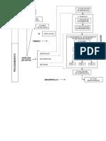 Análisis Sistemático de Manutención
