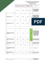 Pkm Batulicin - Materi Evaluasi Tw. IV 2018