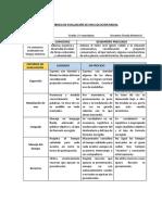 Rúbrica de evaluación para guion radial