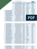 Listado de Docentes Sin Cargue de Evaluacion