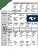 halogenes.pdf