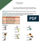 Minerales, Vitaminas, Grasas Proteinas
