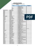 Padron Provisorio Inscriptos Servicios Maestranza