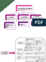 ACTIVIDADES ECOMOMICAS.docx