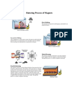 Sintering Process of Magnets