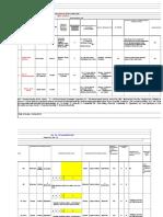 BD Risk Assessment- 1