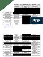 conformity-marix.pdf