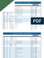 Catálogo ACDelco 2019