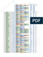 Starcraft 2 Co-Op Weekly Mutation Database.pdf