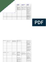 Oxalate Table of Foods/continut de oxalat al mancarurilor