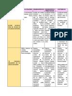 Cuadro Criterios- COMUNICACION