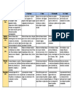 Rúbrica argumentativo.pdf