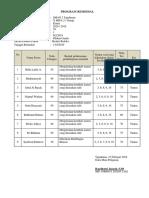 Format Pogram Remedial
