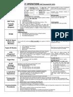 Nat Air Space Procedures(2019)