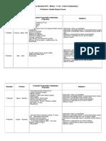 Plano de aulas bimestral 2015 - 4¦Ano Musica-convertido