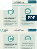 Scripts y Documentacion