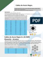 cables_acero_negro.pdf
