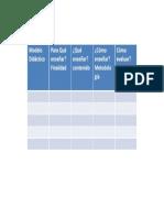Cuadro de Doble Entrada Modelos Didacticos