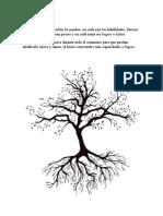 Autoestima Tu árbol