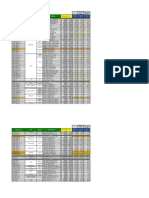 CASTROL JULIO B2B B2C.pdf