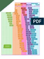 mapa_kompozitora.pdf