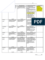 6.5-6 Group Lab Report Rubric.docx