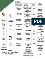 Instalaciones Hidraulicas Catalogo