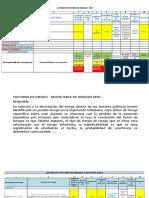 MOdelo de Mapas de Riesgoo PEST FODA y Resumenes